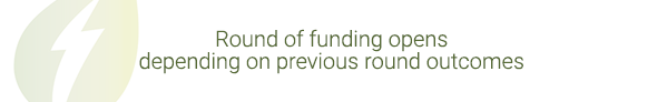 Round of funding opens depending on previous round outcomes